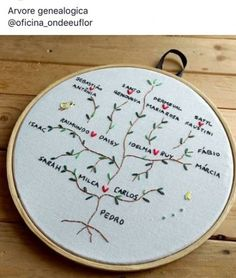 Ideas family tree gift cross stitch for 2019 Family Tree Quilt, Family Tree Art, Simple Hand Embroidery Patterns, Modern Embroidery, Embroidery Ideas, Cross Stitch Family, Cross Stitch Tree, Diy Family Tree Project, Birch Tree Wallpaper