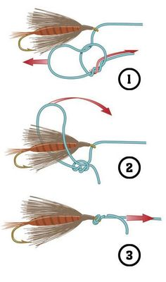 Improved Turle Knot. This knot makes a straight connection through the hook eye that  won't  cause a small fly to cant or tilt unnaturally.
