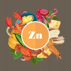 Υπάρχει ανεπάρκεια ψευδαργύρου σε βρέφη και σε ηλικιωμένους; Δες εδώ: https://goo.gl/EwVPM5 😃🍌🐟🐄🥚 #Nutrition #Zinc #Diet #Supplements #BetterMeEU