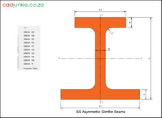 9 Steel Sections: UK: Asymmetric Slimflor Beams Steel Properties, Cad Blocks, Autocad, Editor, Beams, 2d, Tables, The Unit, Type