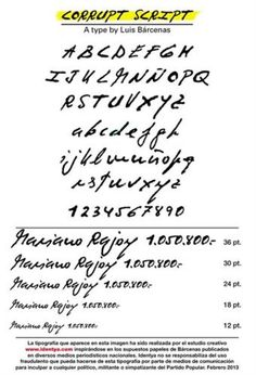 Tipografía basada en los supuestos papeles de Bárcenas