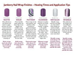 Heat times for Jamberry nail wraps  Jamberry nail wraps and lacquers found at erindunn.jamberrynails.net