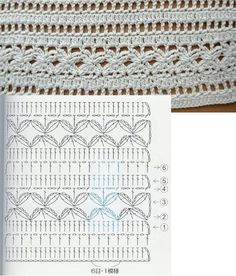 CROCHET - Lovely Feminine Wide Boarder Lattice Stitch Pattern (Asian Pattern, Found on Russian Website (allmyhobby.This is a beautiful stitch pattern. Pattern is for a sweater, but can use the general stitch for other p Crochet Triangle, Crochet Lace Edging, Crochet Borders, Crochet Diagram, Crochet Stitches Patterns, Crochet Chart, Easy Crochet, Knitting Patterns, Hippie Crochet