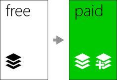 Монетизация приложений — где деньги лежат, или почему это все реклама? / Блог компании Microsoft / Хабрахабр