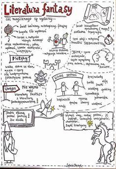 Lubimy uczyć! taK&Mamy: Imiesłowowy zawrót głowy School Forms, Creative Writing Ideas, Free Homeschool Curriculum, Polish Language, School Information, Daily Math, Language And Literature, Bullet Journal Mood, School Planner