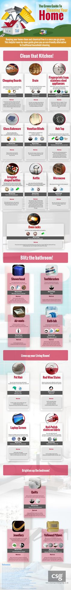 Check out this infographic for a comprehensive guide on natural ways you can clean just about every spot in your home.