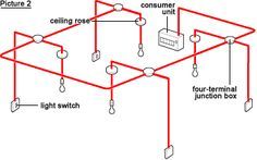 icu ~ Junction Box (Radial) Lighting Wiring in 2019 Electrical Panel Wiring, Electrical Circuit Diagram, Electrical Layout, Electrical Plan, Electrical Projects, Electrical Installation, Electrical Engineering, Ceiling Rose Wiring, Domestic Wiring