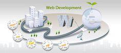 citswebindia is best web development and logo designing comapny in India. www.citswebindia.in