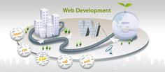 citswebindia is best web development and logo designing comapny in India. www.citswebindia.in