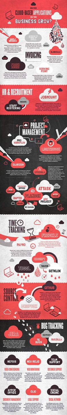 What are Cloud-Based Applications? | Interesting Infographics ...
