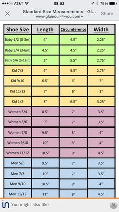 Measurement charts for hats, gloves and slippers - Crocheting JournalCrochet Slippers Archives - Page 9 of 10 - Crocheting shoe size for crochet, in red is cm. by admin shoe size for crochet, in red is cm.Shoe size to Foot measurement for Loom Knitting, Knitting Socks, Knitting Patterns, Crochet Patterns, Crochet Slipper Pattern, Knitting Machine, Crochet Ideas, Crochet Chart, Crochet Stitches
