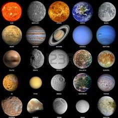 Free art print of The solar system. All of the planets that make up the solar system with the sun and prominent moons included. Solar System Images, Solar System Projects, Solar System Planets, Our Solar System, Planetary System, Planets And Moons, Galaxy Planets, Space Planets, Space And Astronomy