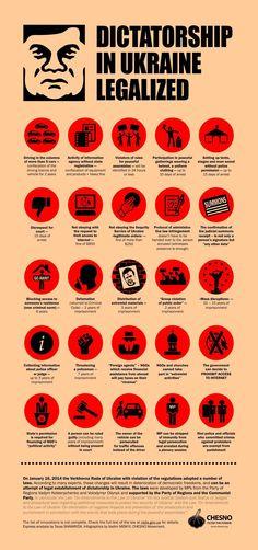 Infographic of modern dictatorship #kiev #Euromaidan