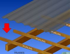How to Install Corrugated Roofing. Corrugated roofing is a great way to top a garden shed, shop, or patio. It's quick, easy, and you can do it yourself. You only need some basic tools and materials. Cut the panels to the length. Pergola With Roof, Outdoor Pergola, Pergola Kits, Cheap Pergola, Pergola Ideas, Pergola Lighting, Iron Pergola, Pergola Carport, Steel Pergola