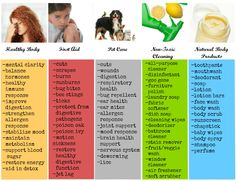 The many great uses of essential oils! Check out The Well Fed Homestead for more info!
