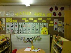 FS1 Maths area