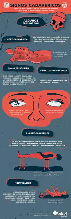 Signos cadavéricos.  +Descubrir