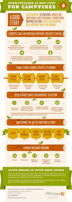 STRATEGY {Storytelling} Your BRAND is your best STORY.