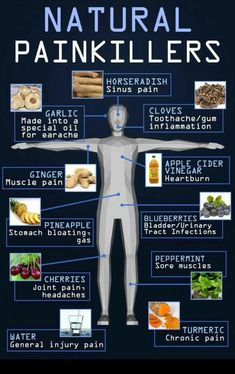 natural cures Natural health remedies tips are offered on our internet site. Read more and you will not be sorry you did. Health And Nutrition, Health And Wellness, Health Tips, Health Fitness, Health Benefits, Health Care, Holistic Nutrition, Proper Nutrition, Fitness Logo