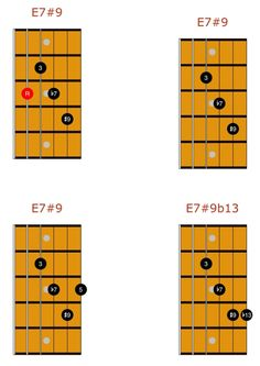 Jazz Guitar Corner: How to Play Jazzy Jimi Hendrix Chords Guitar Chords And Scales, Jazz Guitar Chords, Music Theory Guitar, Music Chords, Guitar Chord Chart, Guitar Songs, Acoustic Guitar, Easy Guitar, Guitar Tips