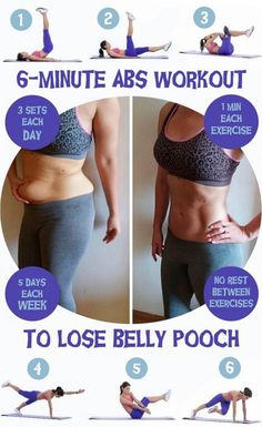 Abs Challenge To Lose Belly Pooch-The extra belly fat layer is the most stubborn kind of body fat and is really hard to get rid of it. But proper nutrition and a good workout plan can help you lose belly pooch and get ready for sum… Fitness Workouts, Fitness Motivation, At Home Workouts, Ab Workouts, Workout Routines, Workout Classes, Workout Partner, Cardio Routine, Body Fitness