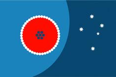 286 best New Australian Flag ideas images on Pinterest in 2018 ...