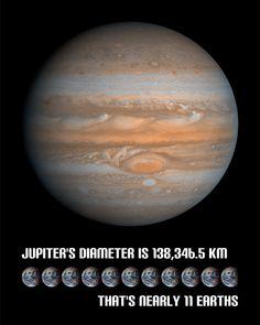 Diameter of Jupiter