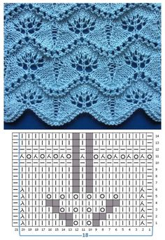 I could use two colors of my Qiviut yarns in this pattern. Lace Knitting Patterns, Knitting Stiches, Knitting Charts, Lace Patterns, Knitting Designs, Knitting Projects, Crochet Stitches, Baby Knitting, Stitch Patterns