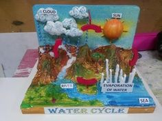 the water cycle models Middle School Science, Science For Kids, Science Activities, Life Science, Science Experiments, Weather Activities, Weather Crafts, Science Penguin, Science Art