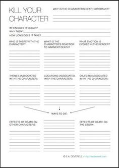 All writers become murderous sooner or later, but it's important to kill your character in the right way, at the right time and for the right reason. I hope this worksheet will help you premeditate the perfect coup de grâce. Writing Worksheet – How to Kill a Character (PDF)