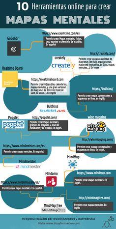 Hola: Una infografía con 10 herramientas online para crear Mapas Mentales. Realizada con Piktochart. Un saludo