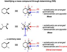organic chemistry conversions questions pdf