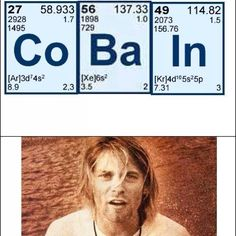 This is kinda fun! Cobalt, Barium & Indium... hmmm? Need to read more about those ;)