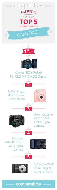 Here are the top cameras on Comparaboo, which identifies the best products based on value, popularity and quality. See the top 10 cameras on Comparaboo to find the best camera for beginners, or view similar categories for your specific photography needs.