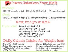 How to Calculate Your BMR and determine your daily caloric intake for optimal #fitness & weight-loss