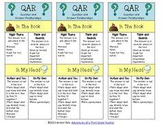 QAR POSTER & BOOKMARK {FREEBIE} - TeachersPayTeachers.com