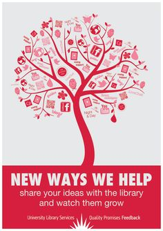 As well as inviting feedback it was an important priority to talk to customers about what the great new services we had been able to develop as a result of them talking to our and telling us what they needed. We created a suite of 4 trees to each of which represented new service developments within key quality promise themes - this is our 'new ways we help you' tree.