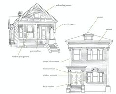 American Traditional, Facade, Floor Plans, Detail, Decoration, Decor, Facades, Decorations, Decorating
