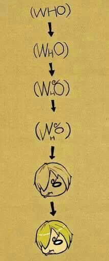 How to draw Sanji post time skip