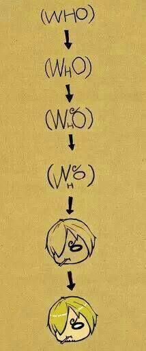 How to draw Sanji post time skip