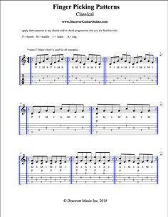 Beginner Fingerpicking Songs - Musika Lessons Blog