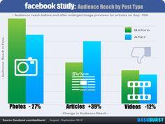 facebook-report-audience-reach