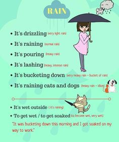 Useful List of English Vocabulary: Talking about RAIN – ESLBuzz Learning English – Grammar Advanced English Vocabulary, Learn English Grammar, English Writing Skills, Learn English Words, English Lessons, How To Improve English, English Grammar Questions, French Lessons, Spanish Lessons