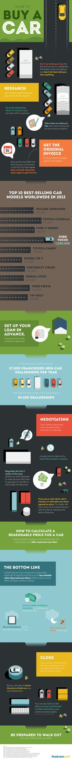 How-To-Buy-A-Car; Don't tell them you're paying cash until the end; don't tel them you have a trade in until the end!!