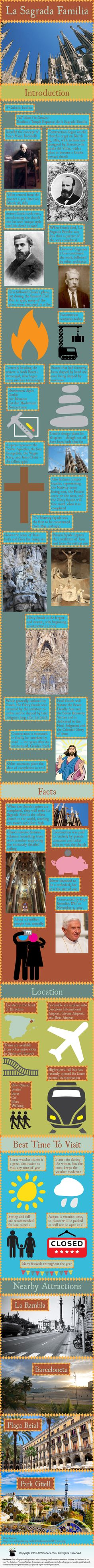 The La Sagrada Familia infographic shows details about the La Sagrada Familia in Spain. Get travel information like fast facts, when to visit, weather, places to visit, hotels, restaurants, things to do, transportation and much more.