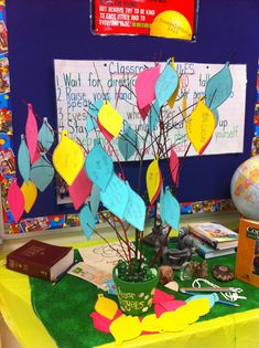 "Prayer tree/Intention Tree For Catholic school teachers, this Prayer tree is a great way to make your prayer table interactive. When you have some down time, share these with the class and give the students an time to share what they wrote. After you read a leaf, you can put it in a ""prayer box."""