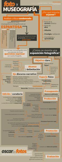 foto_museografia_infografico-