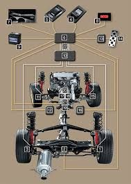 F C F Ef Ded Aae Steering Impreza on 2007 Forester Wiring Diagram