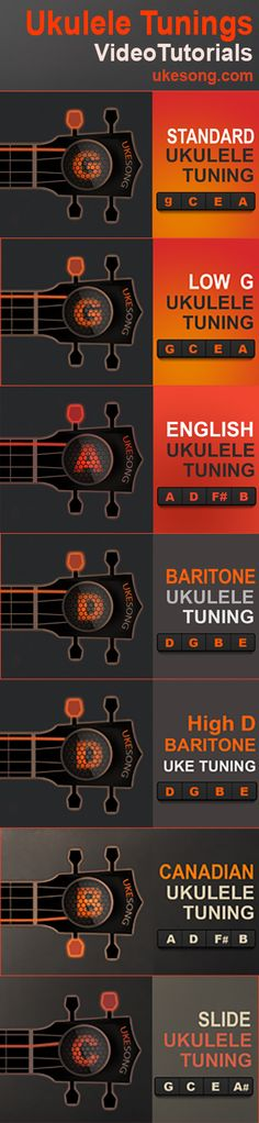 Watch and learn how to tune your ukulele in different tunings reentrant and non-reentrant. Ukulele Tuning, Video Tutorials, English, Musik, English Language