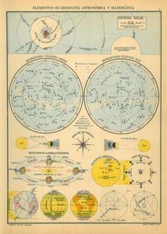 Celestial Map  1951
